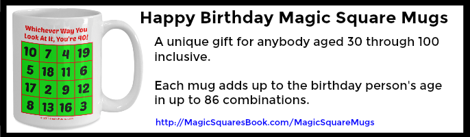 Happy Birthday Magic Square Mugs